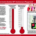 Aktualizacja publicznej zbiorki pieniędzy na powiększenie placu zabaw